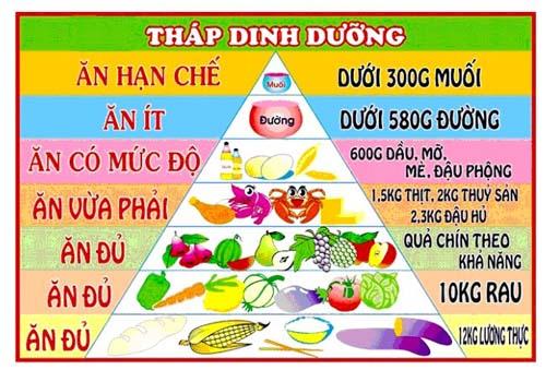 cham-soc-benh-nhan-bi-vay-nen-the-mu6